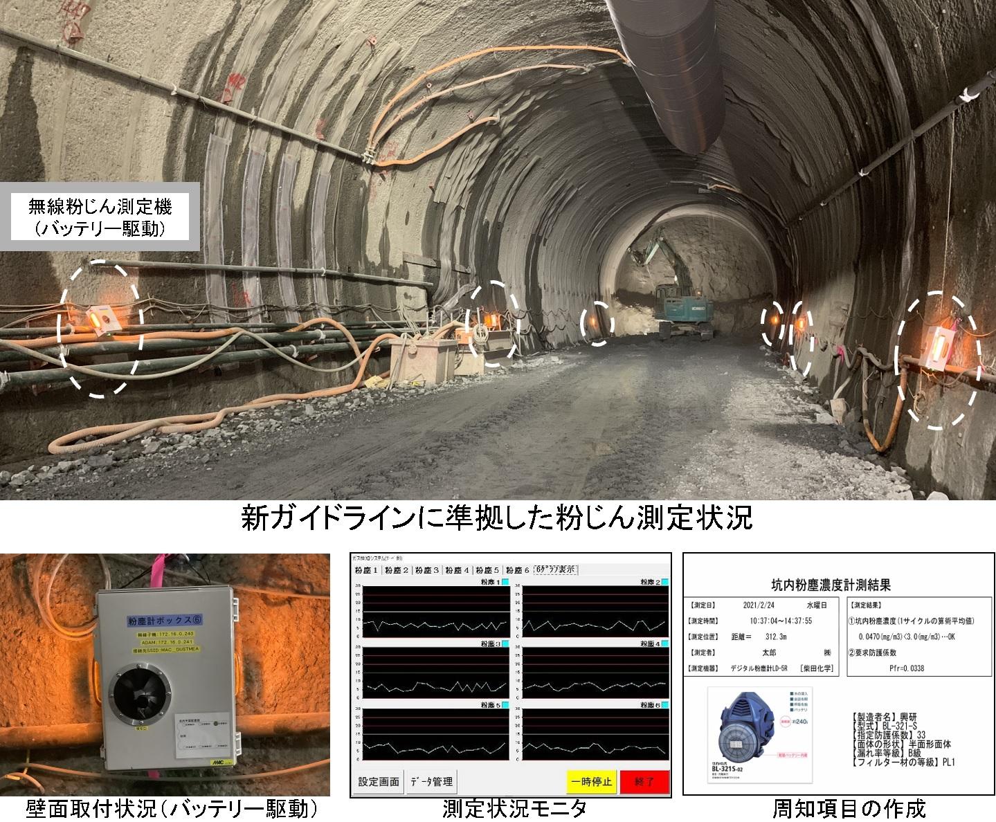トンネル粉じん測定システムを開発